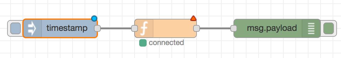 Sample code block.